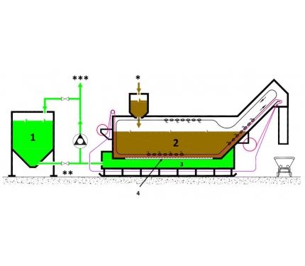 Фото FV полнопоточный вакуумный фильтр для металлообработки